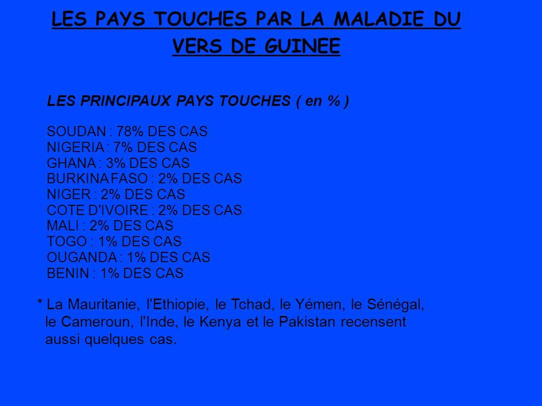 LES PAYS TOUCHES PAR LA MALADIE DU VERS DE GUINEE