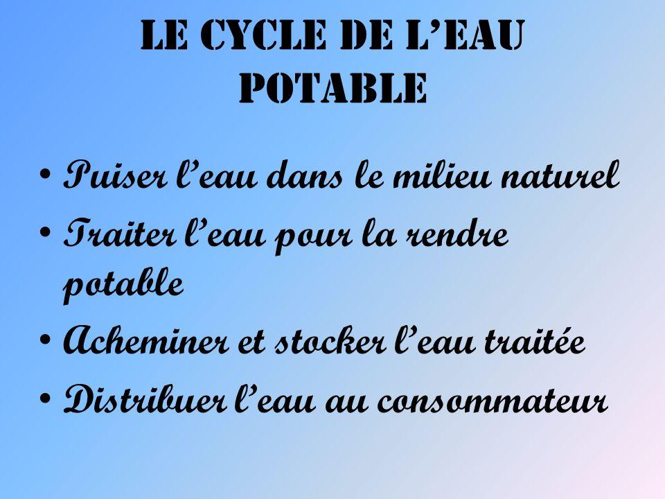 Le cycle de l'eau potable