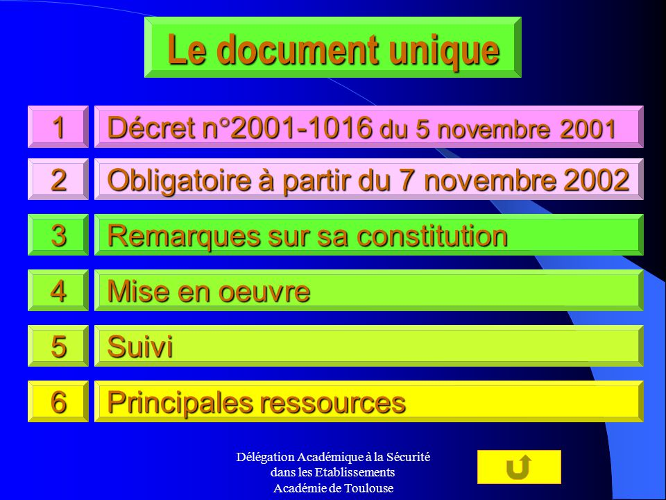 Le document unique 1 Décret n°2001-1016 du 5 novembre 2001 2
