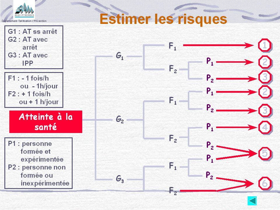 Délégation Académique à la Sécurité dans les Etablissements Académie de Toulouse