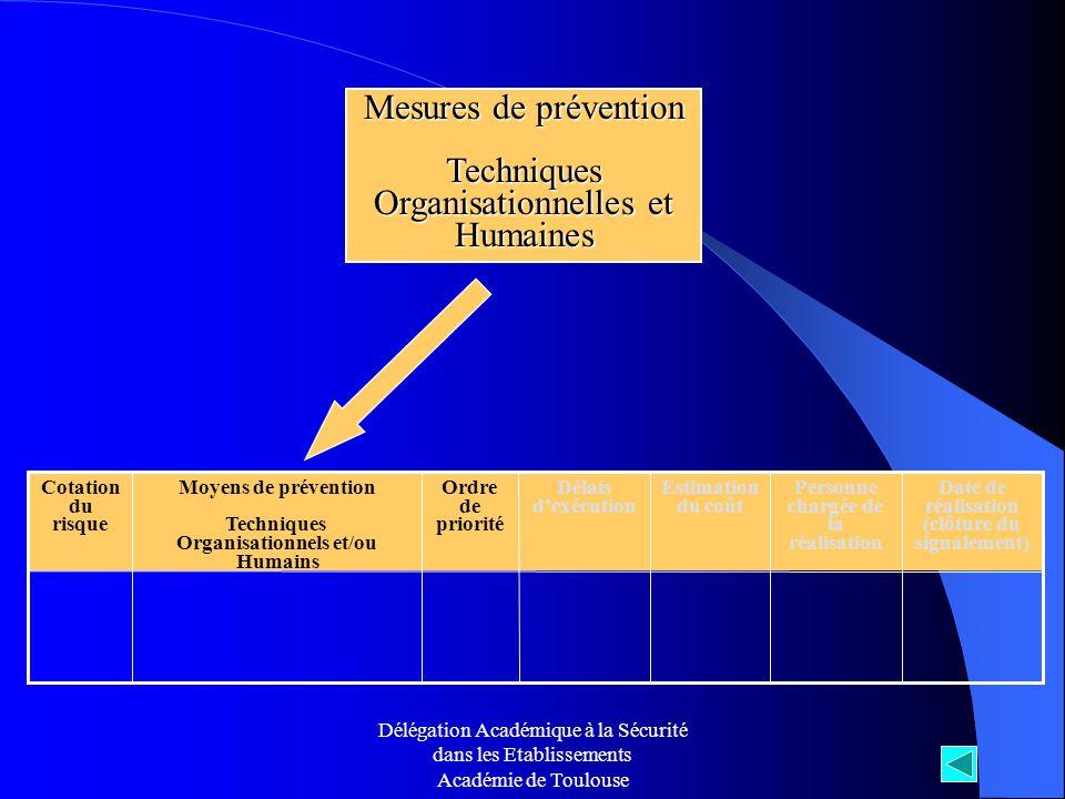 Organisationnelles et Humaines