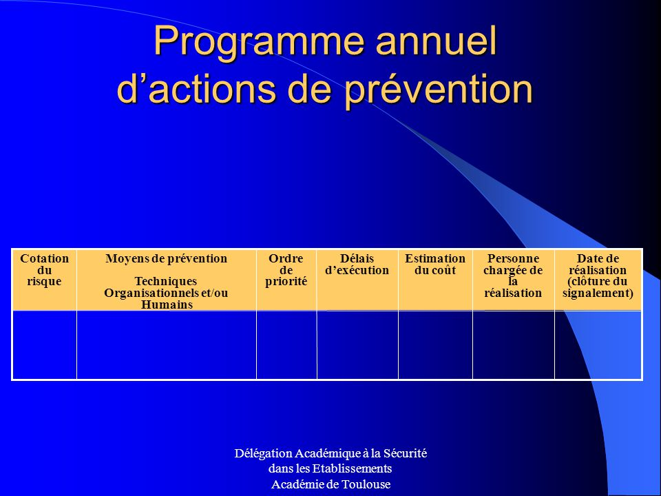 Programme annuel d'actions de prévention