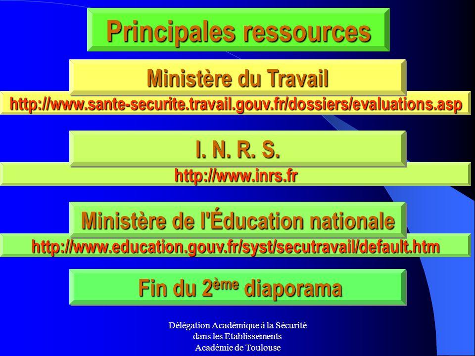 Principales ressources