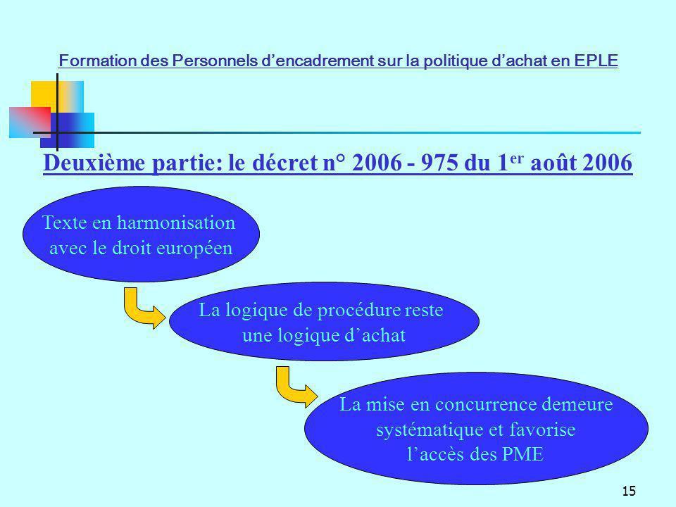 Deuxième partie: le décret n° 2006 - 975 du 1er août 2006