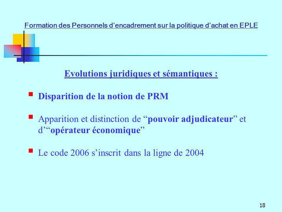 Evolutions juridiques et sémantiques :