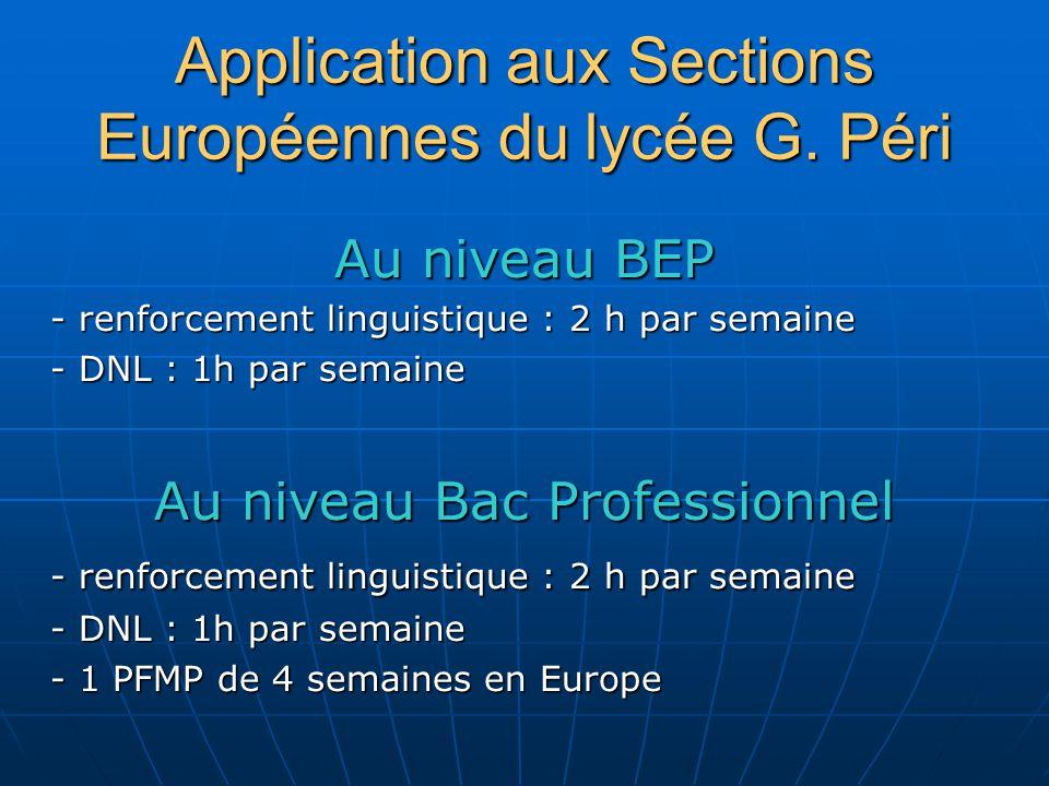 Application aux Sections Européennes du lycée G. Péri
