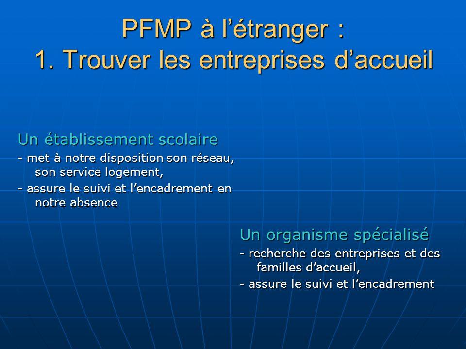 PFMP à l'étranger : 1. Trouver les entreprises d'accueil