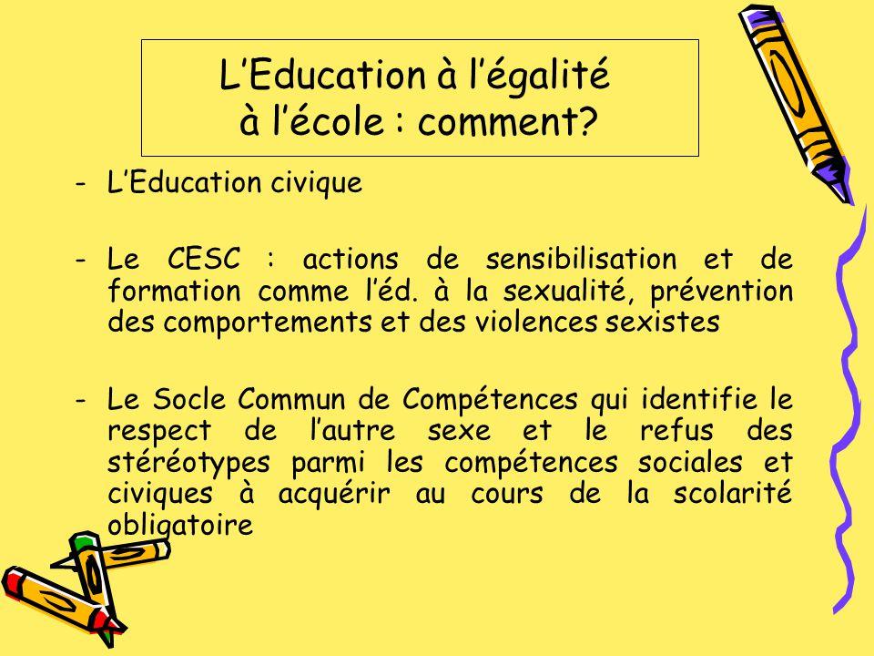 L'Education à l'égalité
