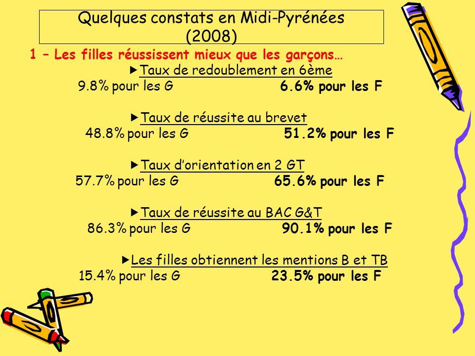 Quelques constats en Midi-Pyrénées (2008)