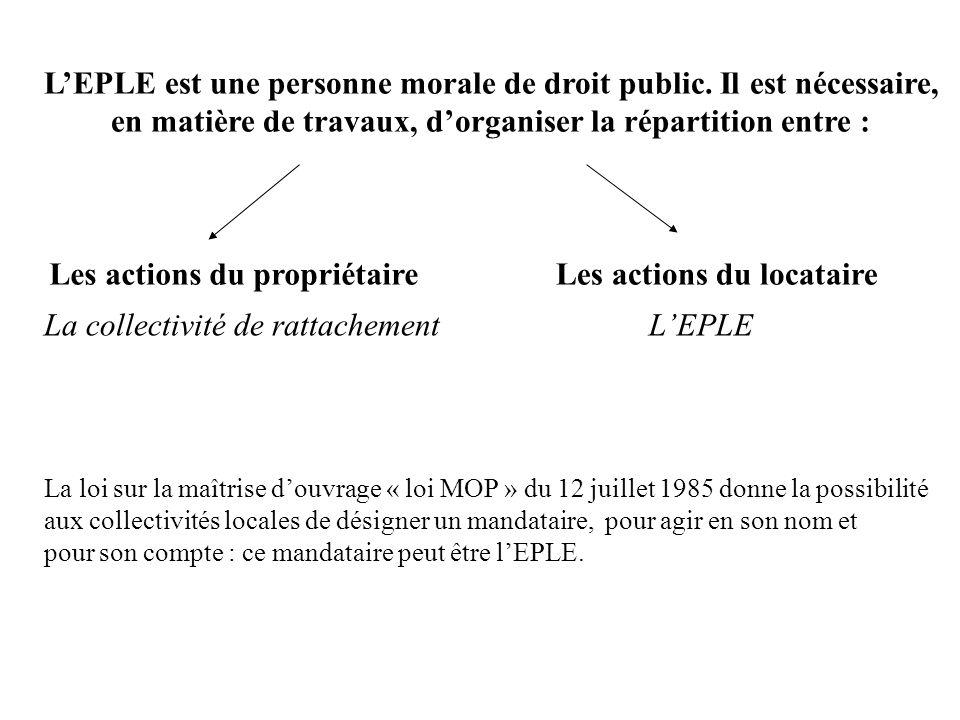 L'EPLE est une personne morale de droit public. Il est nécessaire,