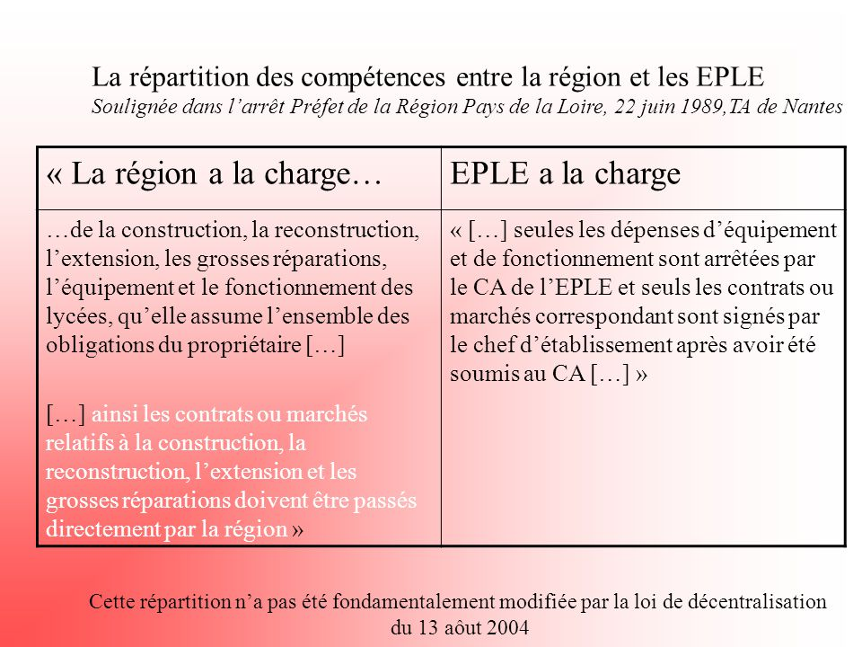 « La région a la charge… EPLE a la charge