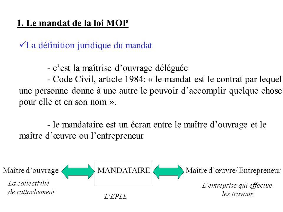 La définition juridique du mandat