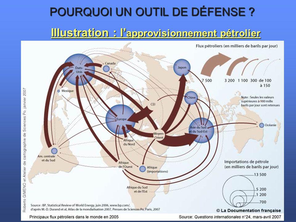 Illustration : l'approvisionnement pétrolier