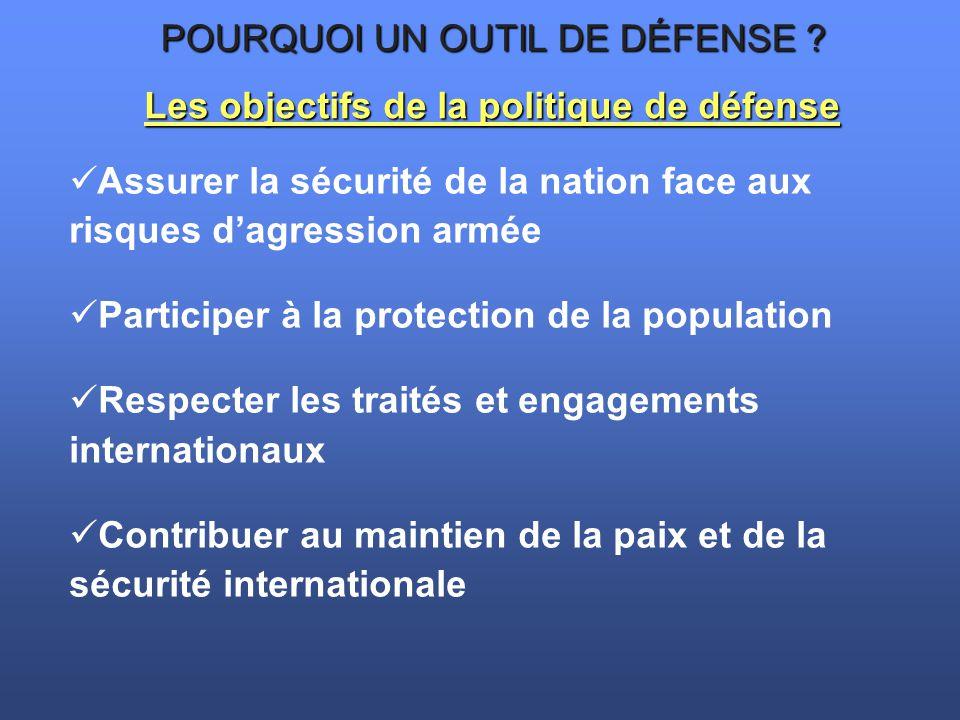Les objectifs de la politique de défense