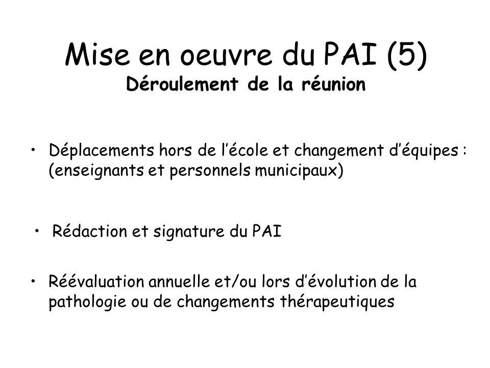 Mise en oeuvre du PAI (5) Déroulement de la réunion