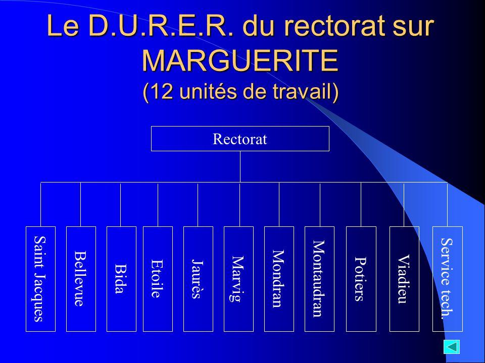 Le D.U.R.E.R. du rectorat sur MARGUERITE (12 unités de travail)