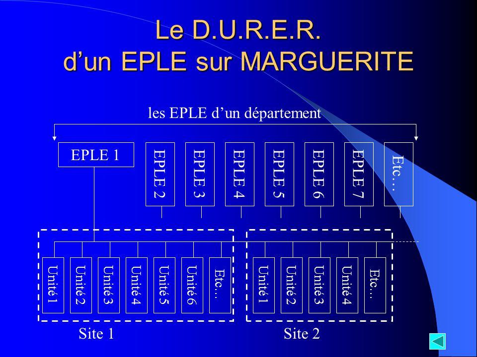 Le D.U.R.E.R. d'un EPLE sur MARGUERITE