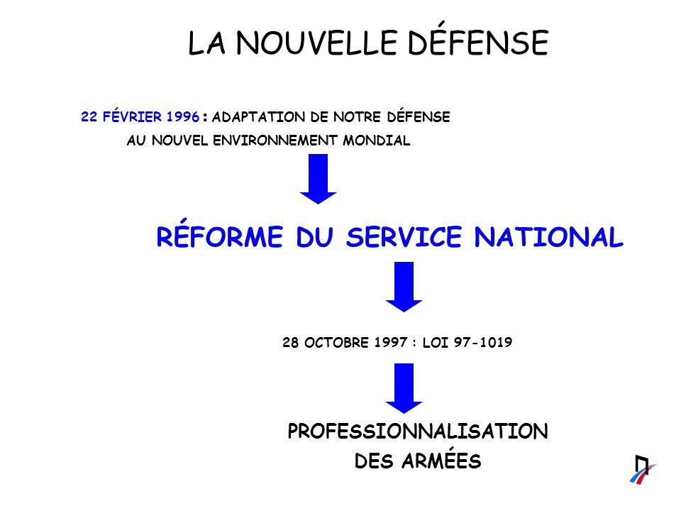LA NOUVELLE DÉFENSE RÉFORME DU SERVICE NATIONAL PROFESSIONNALISATION
