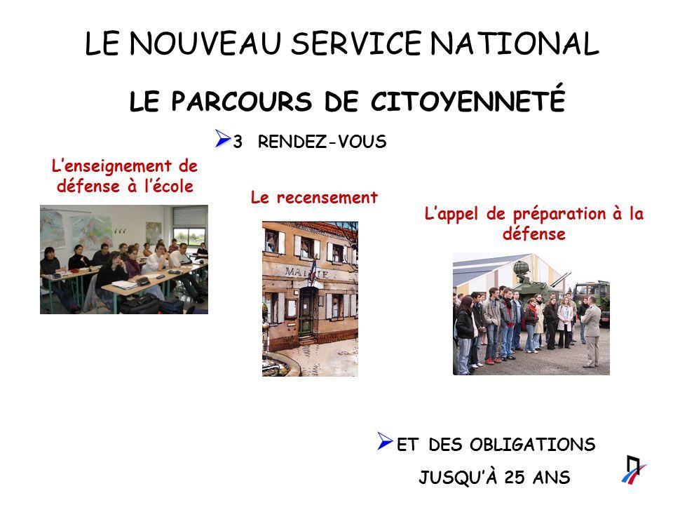 LE PARCOURS DE CITOYENNETÉ