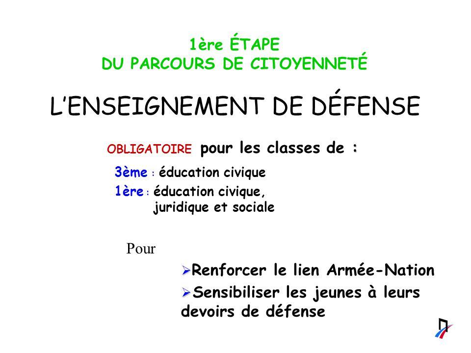 L'ENSEIGNEMENT DE DÉFENSE