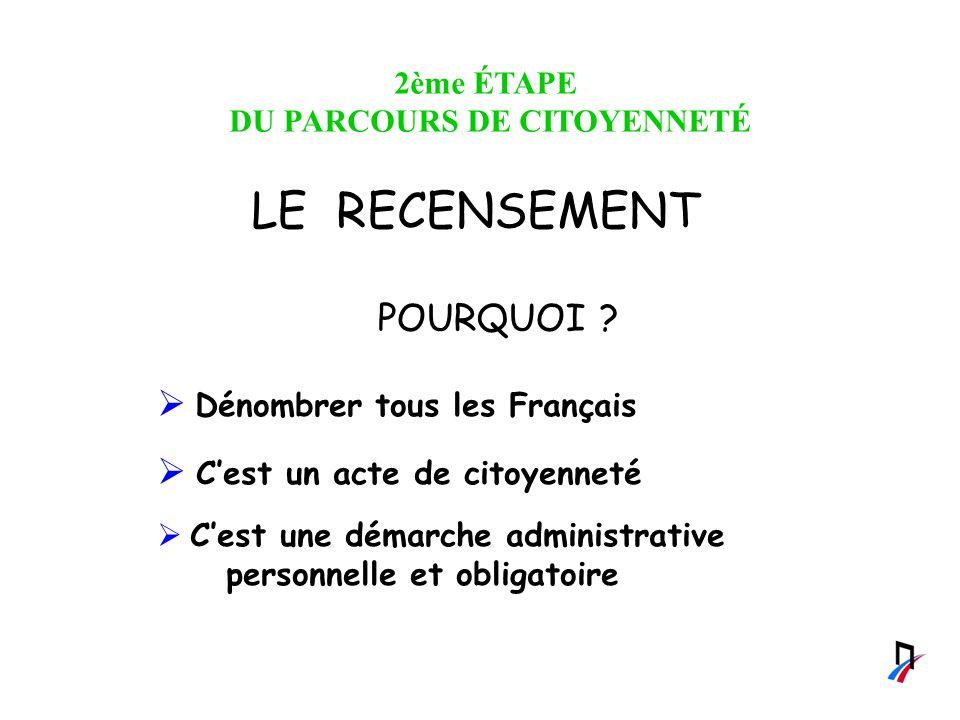 2ème ÉTAPE DU PARCOURS DE CITOYENNETÉ
