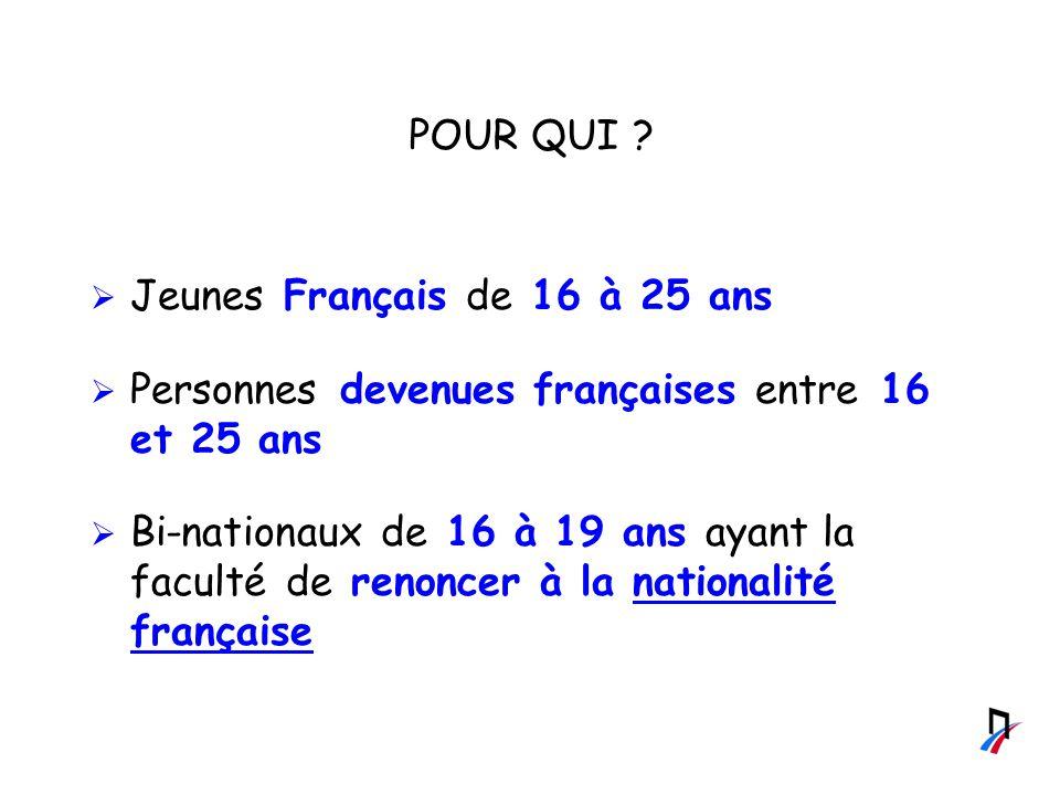 POUR QUI Jeunes Français de 16 à 25 ans. Personnes devenues françaises entre 16 et 25 ans.