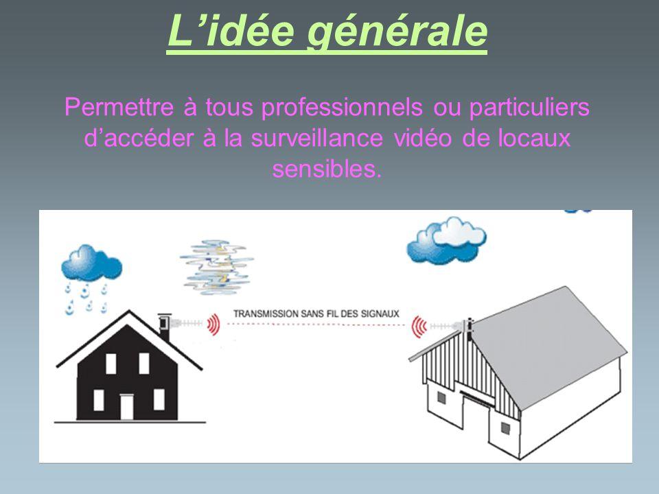 L'idée générale Permettre à tous professionnels ou particuliers d'accéder à la surveillance vidéo de locaux sensibles.