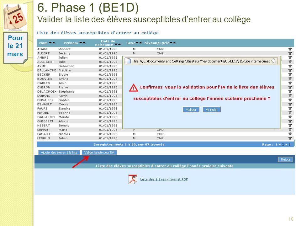 6. Phase 1 (BE1D) Valider la liste des élèves susceptibles d'entrer au collège.