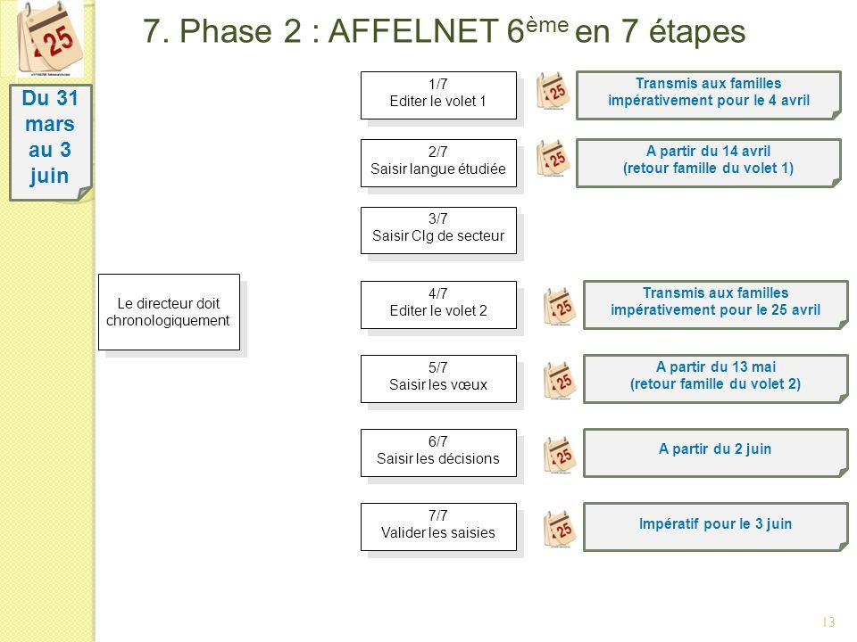 7. Phase 2 : AFFELNET 6ème en 7 étapes