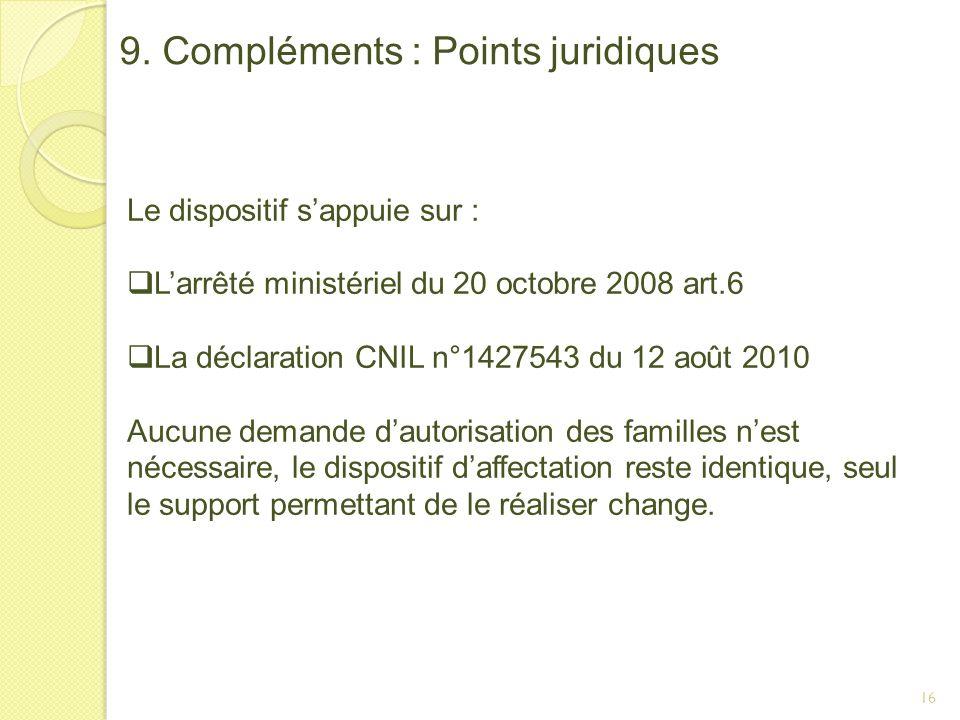 9. Compléments : Points juridiques