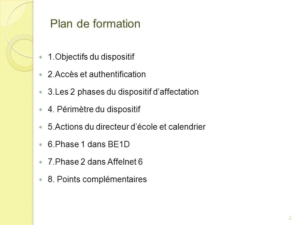 Plan de formation 1.Objectifs du dispositif