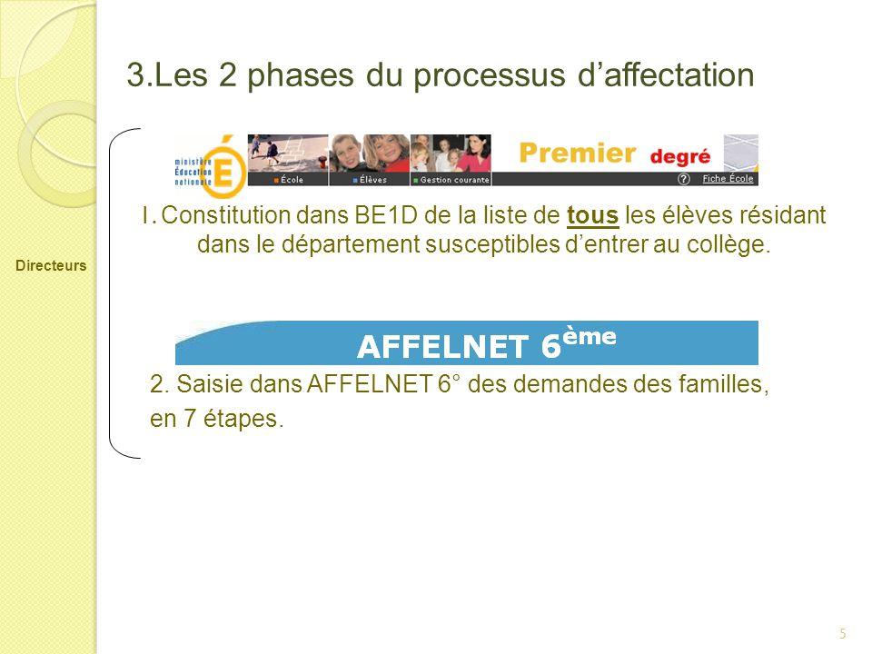 3.Les 2 phases du processus d'affectation