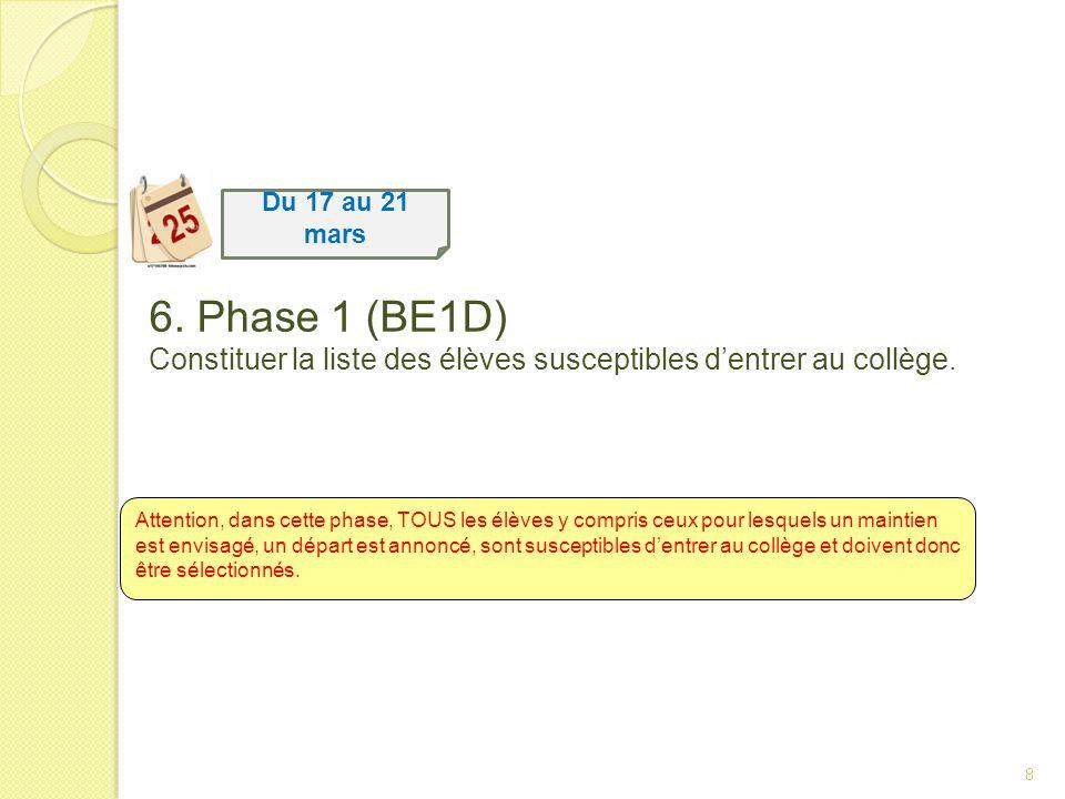 Du 17 au 21 mars 6. Phase 1 (BE1D) Constituer la liste des élèves susceptibles d'entrer au collège.