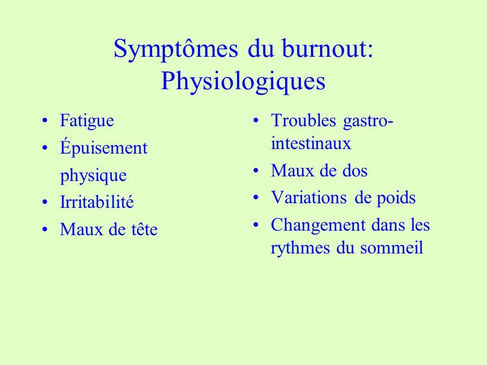 Symptômes du burnout: Physiologiques