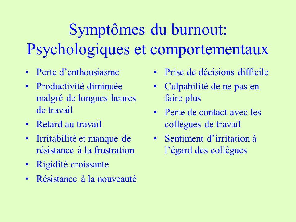 Symptômes du burnout: Psychologiques et comportementaux