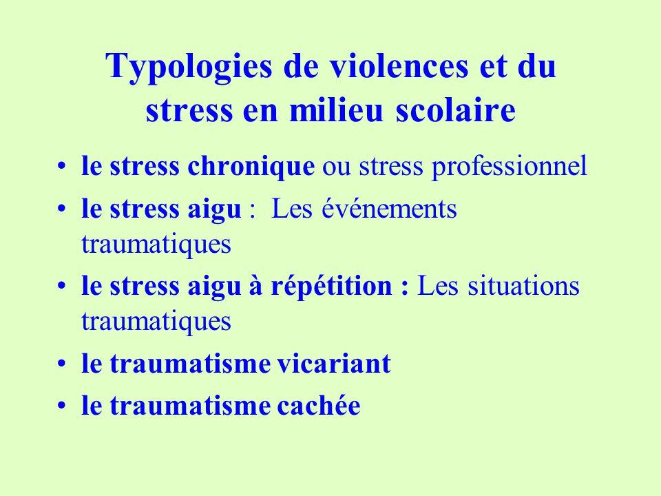 Typologies de violences et du stress en milieu scolaire