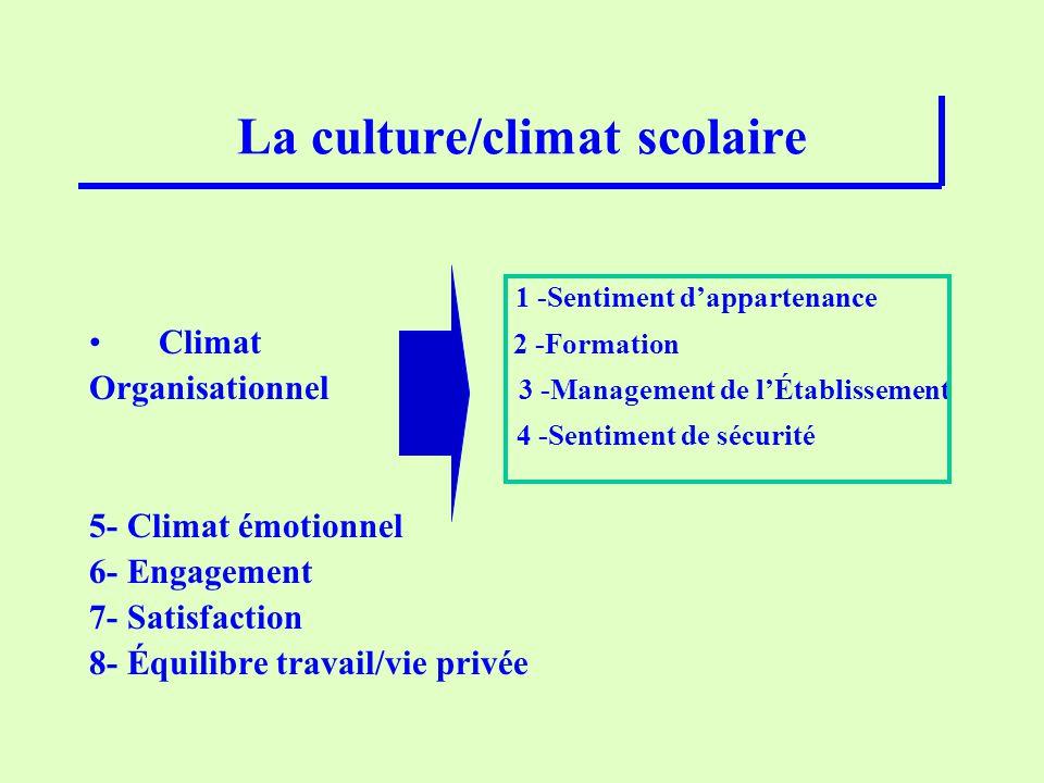 La culture/climat scolaire