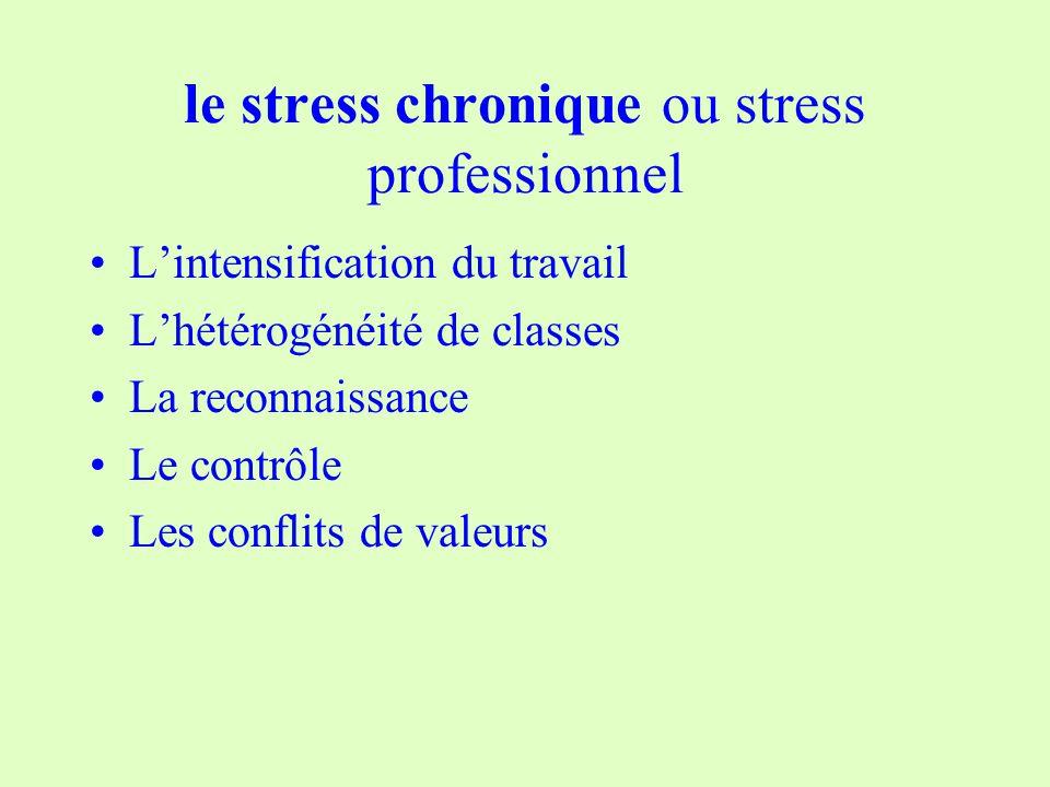 le stress chronique ou stress professionnel