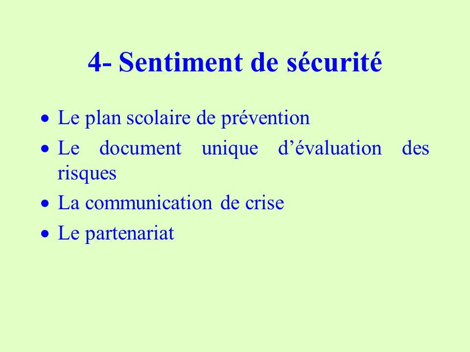 4- Sentiment de sécurité