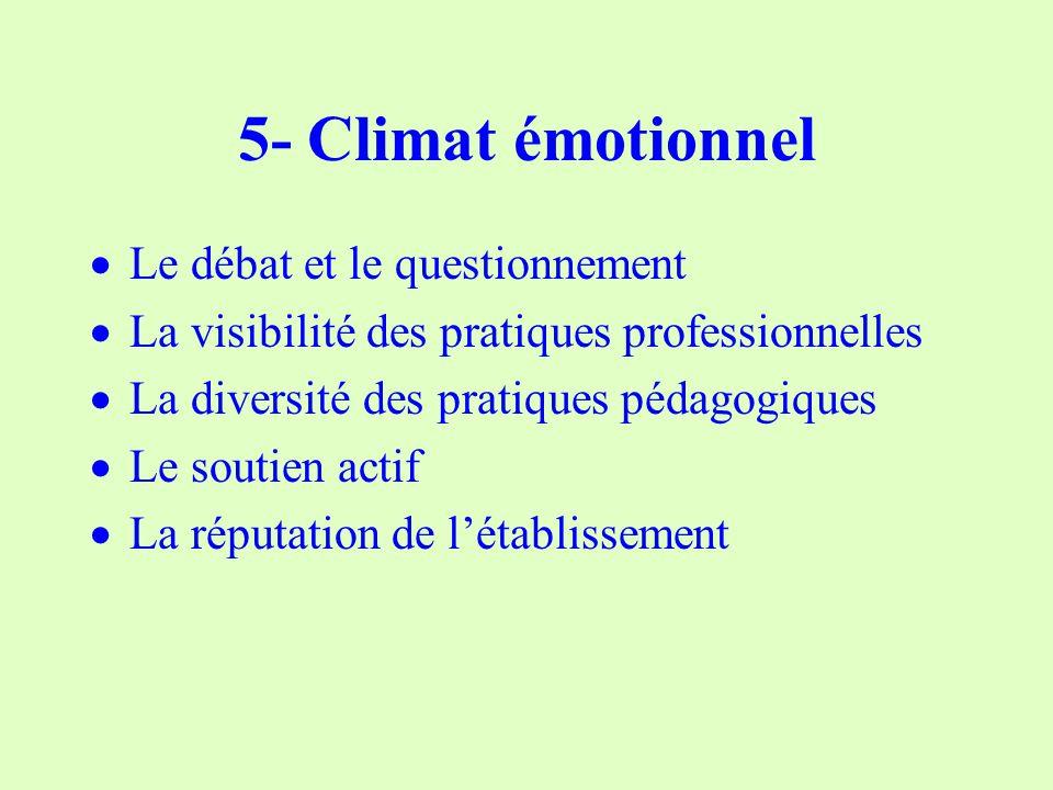 5- Climat émotionnel Le débat et le questionnement