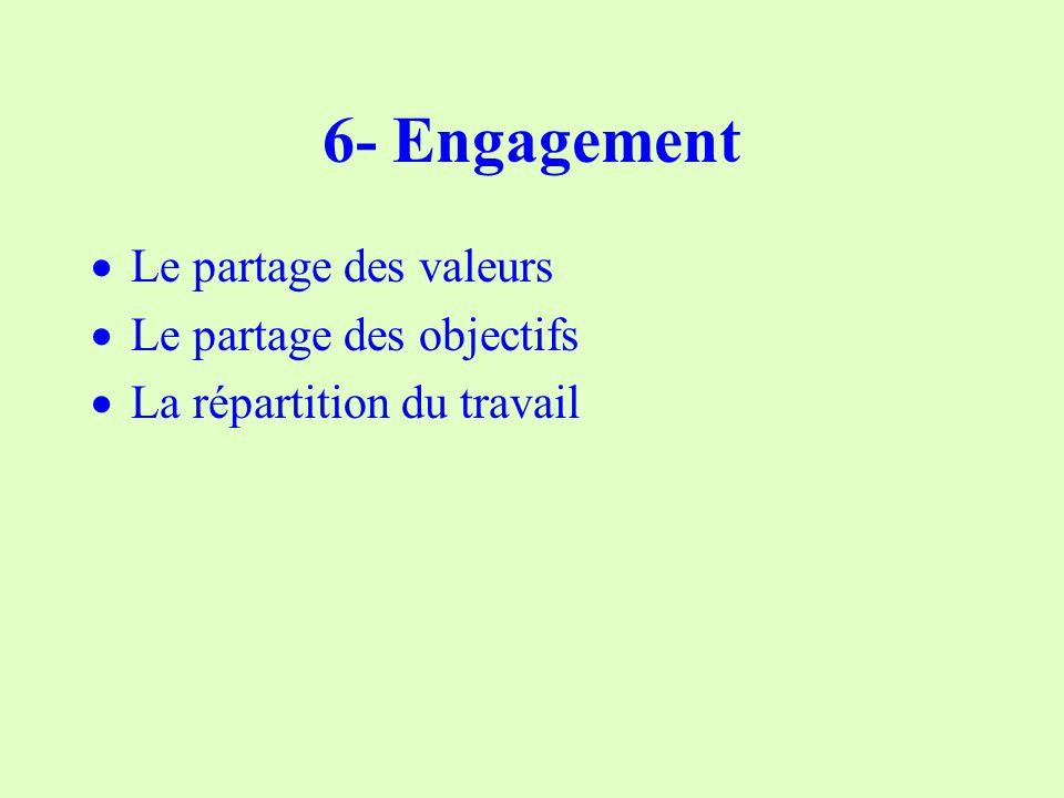 6- Engagement Le partage des valeurs Le partage des objectifs