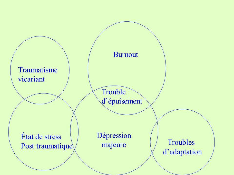Traumatisme vicariant