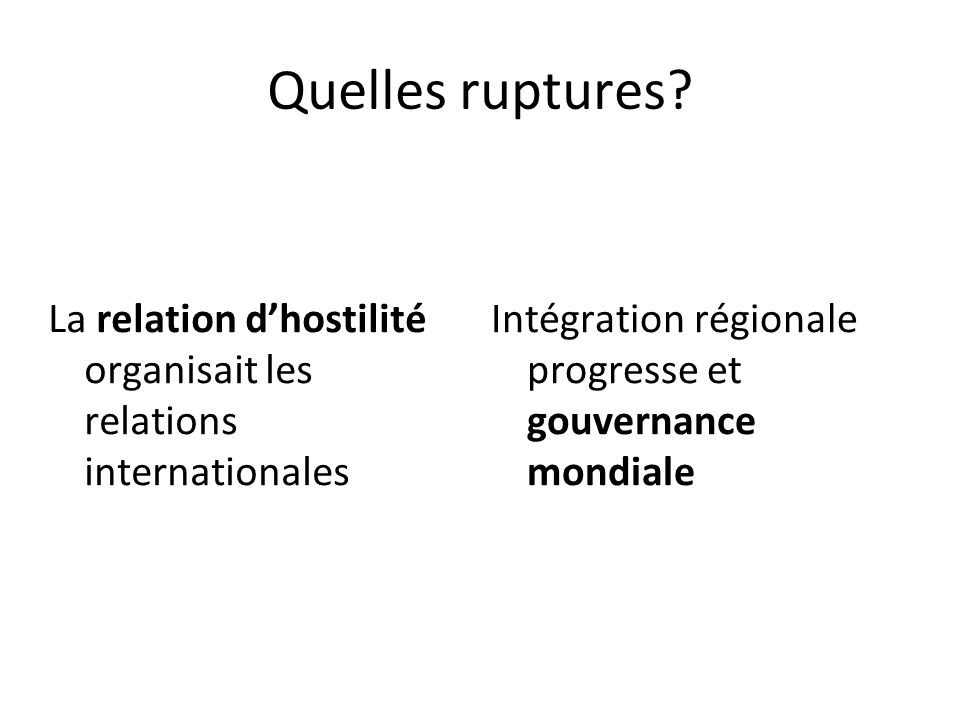 Quelles ruptures. La relation d'hostilité organisait les relations internationales.