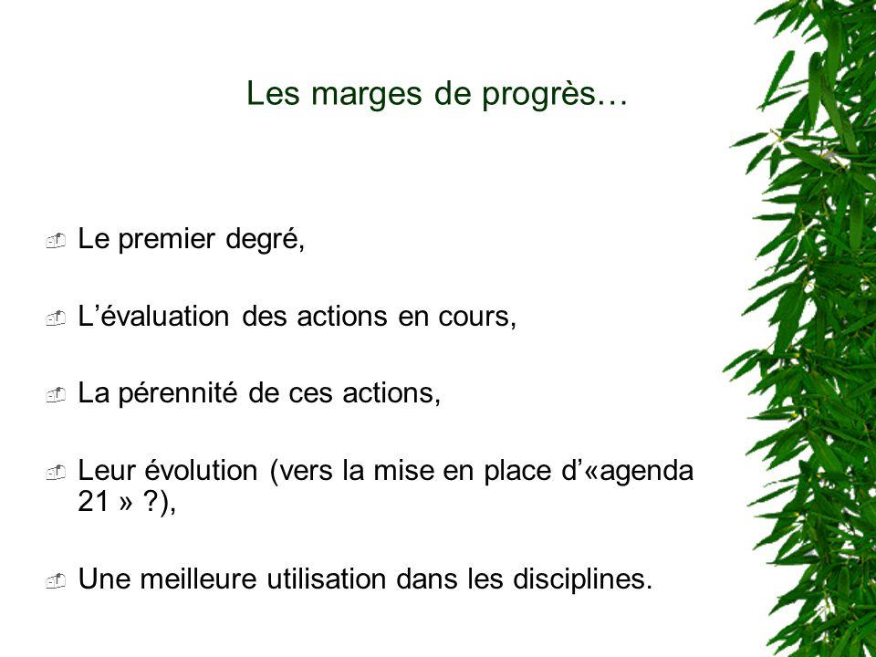 Les marges de progrès… Le premier degré,