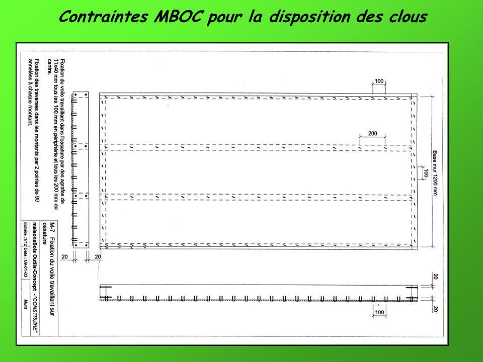 Contraintes MBOC pour la disposition des clous