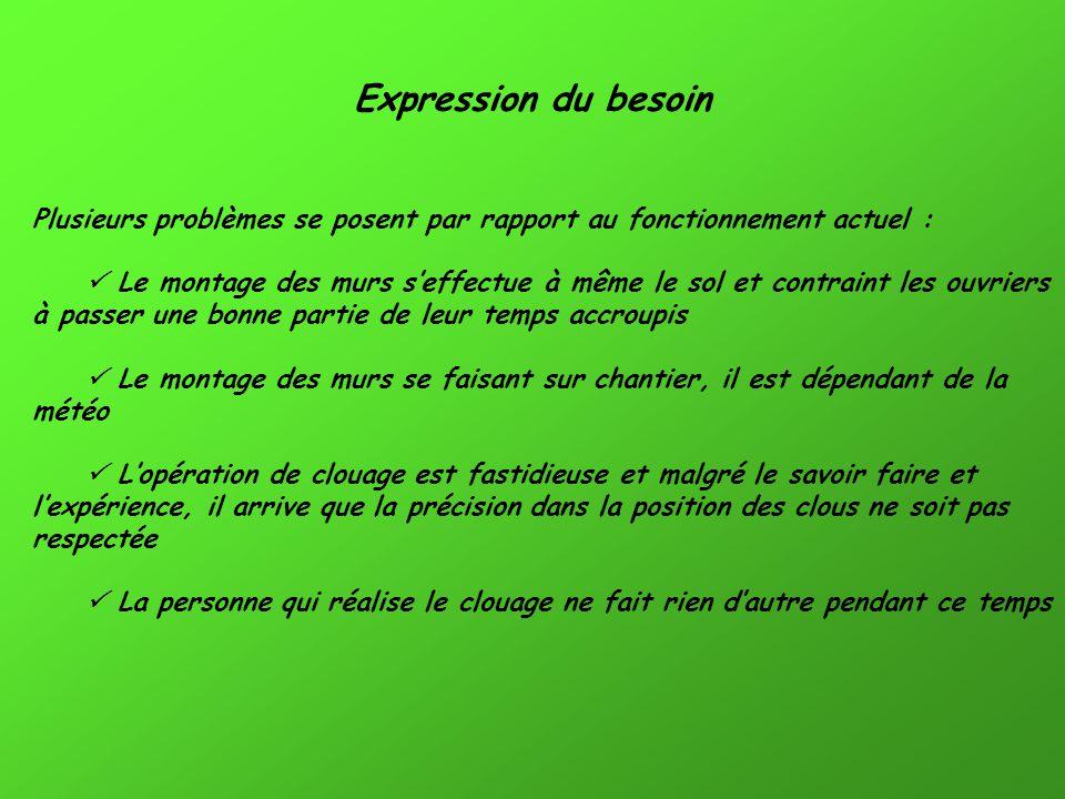 Expression du besoin Plusieurs problèmes se posent par rapport au fonctionnement actuel :