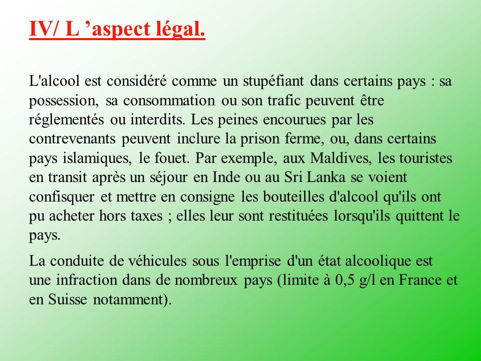 IV/ L 'aspect légal.