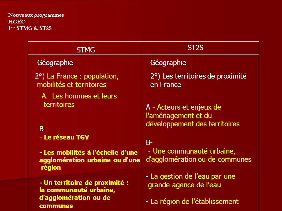 2°) La France : population, mobilités et territoires