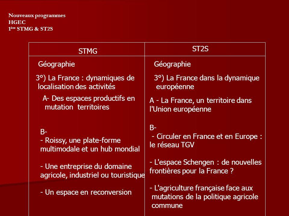 3°) La France : dynamiques de localisation des activités