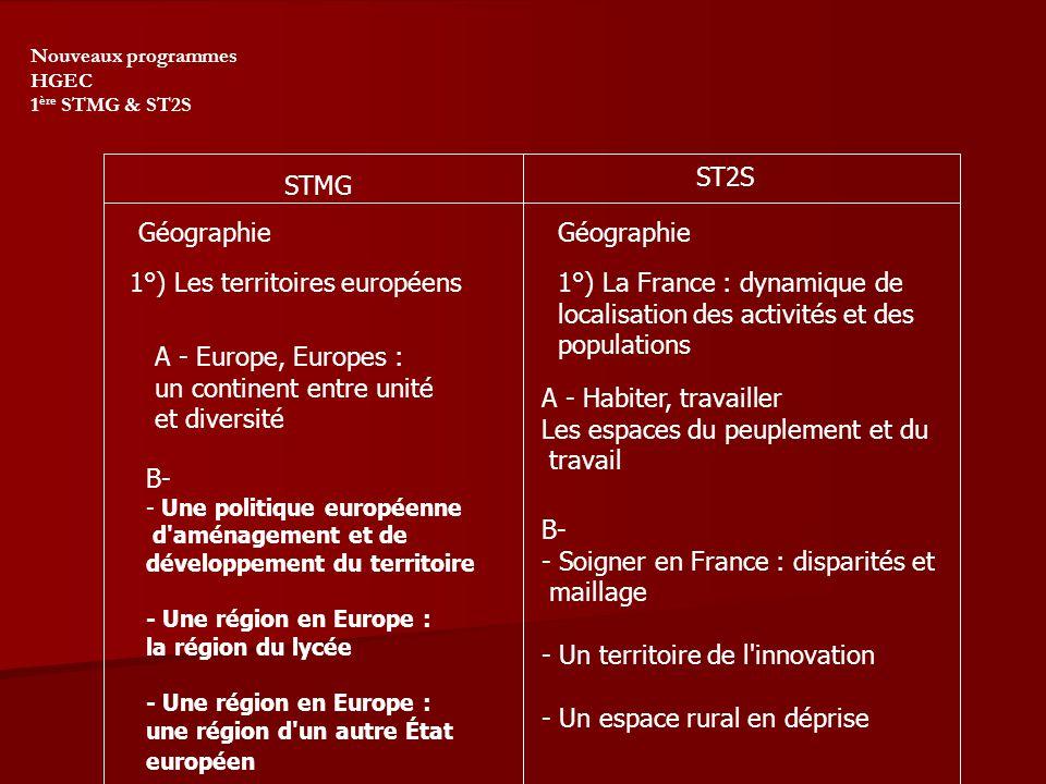 1°) Les territoires européens 1°) La France : dynamique de